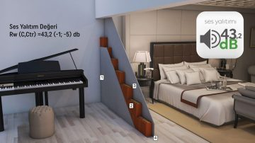 Işıklar Ekolinker, Ses Yalıtımında 3 Farklı Çözüm Sunuyor